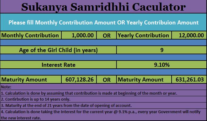 Sukanya-Sarmriddhi-Calculator